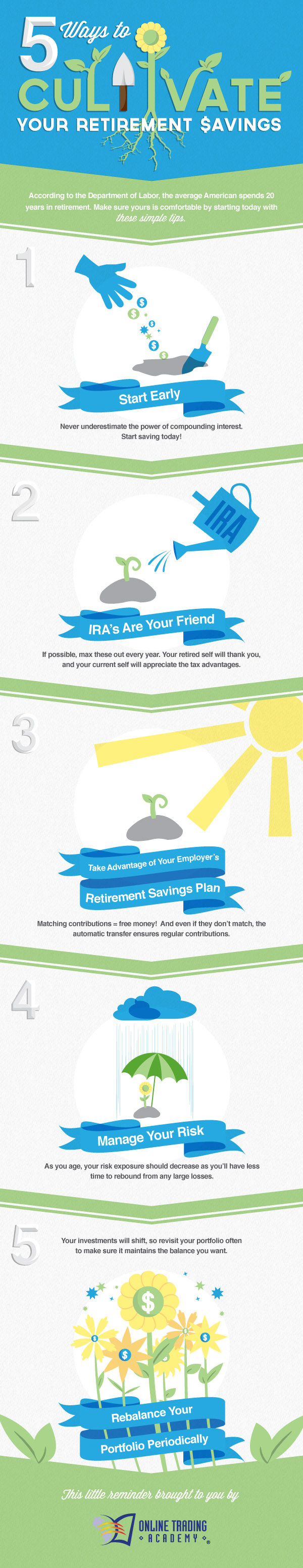 Saving for Your Retirement – 5 easy and effective steps you can take to build your nest egg