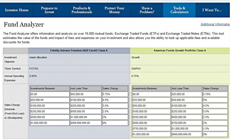 The fund analyzer will help you analyze fees.
